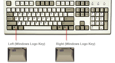Lock Windows using keyboard